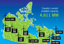 Canada wind capacity september 2011